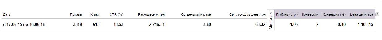 strojka-yandex-direct-search